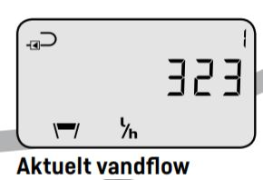 Vandflow
